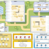 Global Strategy - Game Training