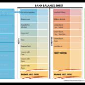 bank emotion