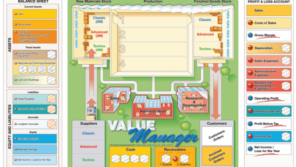 Value Manager